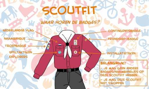 Scoutfit - Waar horen de badges?